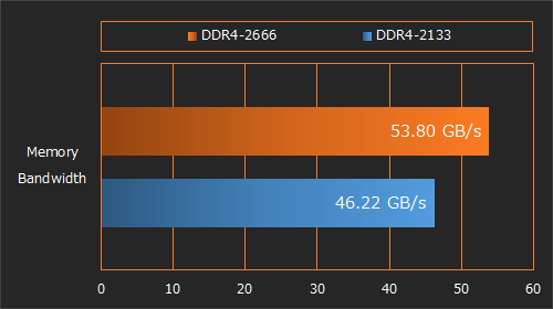 SiSoftware Sandra 2014.SP3 (20.42)
