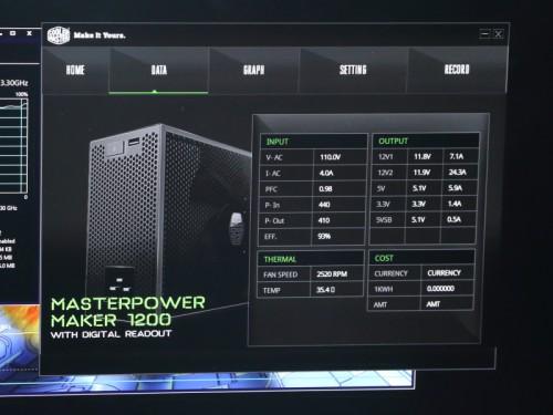 CoolerMasterのモニタリングソフト。各出力の電圧と電流を確認できる。