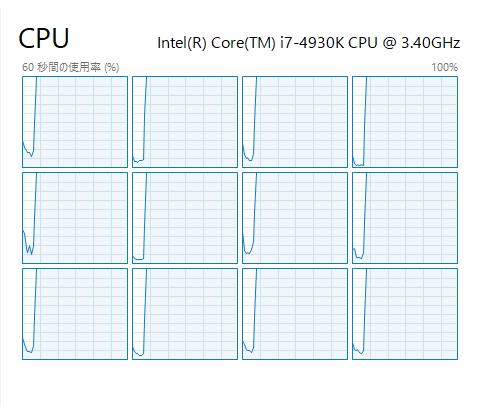 タスクマネージャー。CPU使用率を監視して、エラーの有無を確認する。